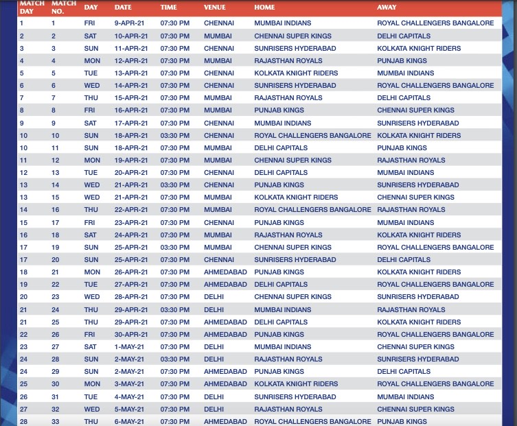 IPL 2021 schedule time table 2
